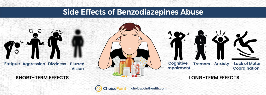 Benzo Abuse Side Effects