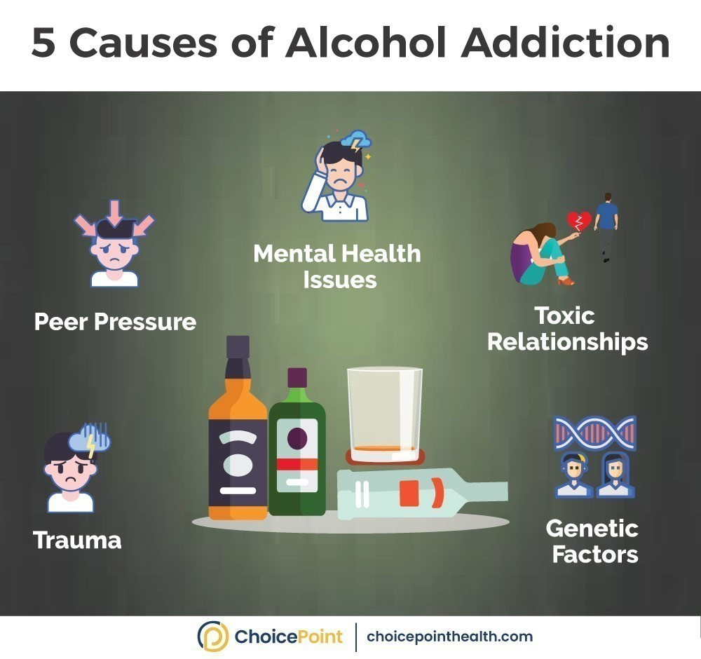 Possible Reasons of a Person Abusing Alcohol