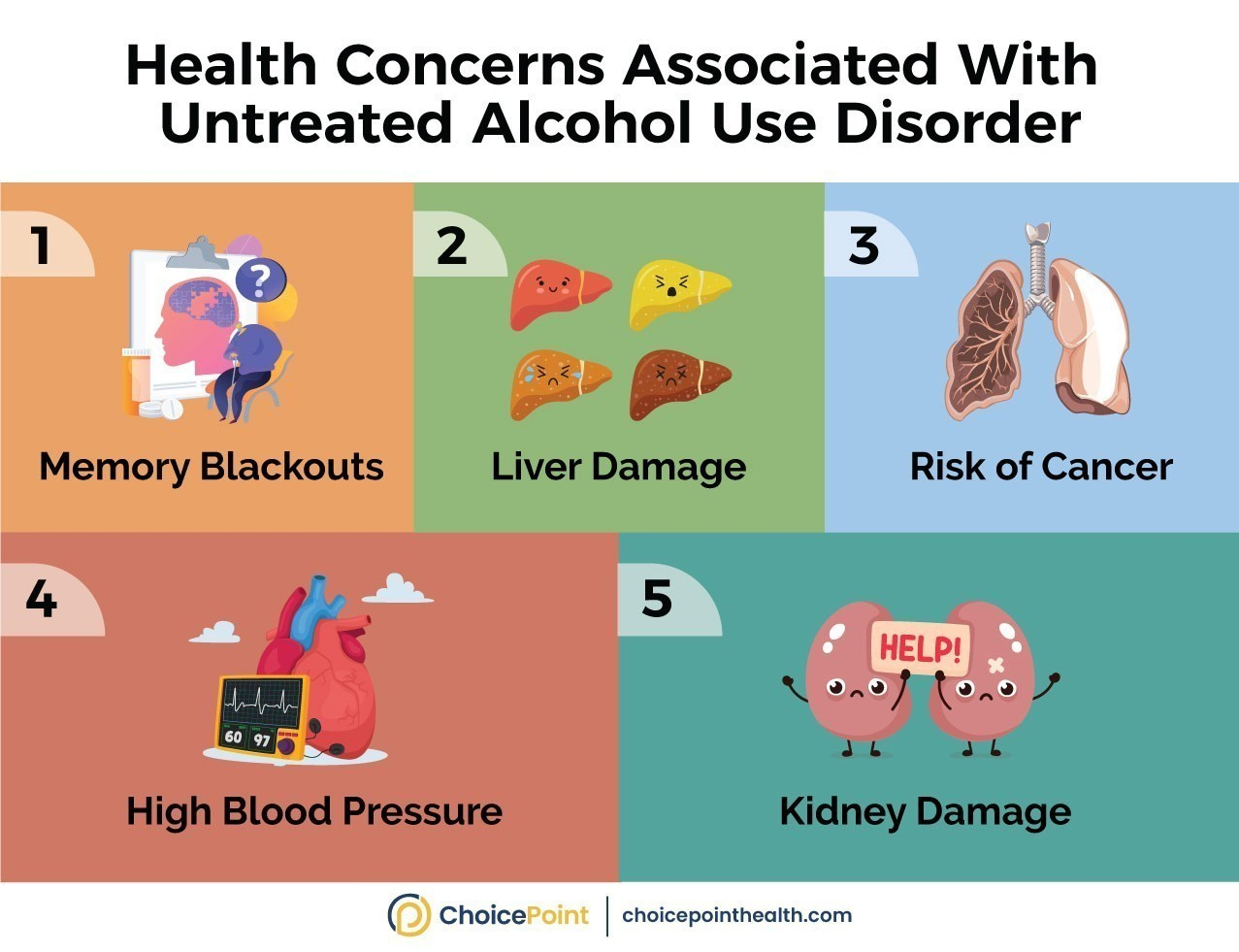 Understand the Health Concerns of Untreated Alcohol Use Disorder